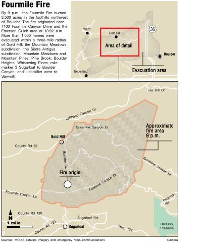 Boulder Fire Real Estate