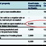 Denver real estate market