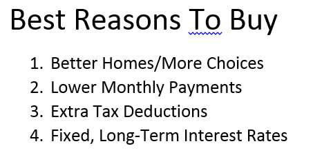 reasons To Buy a Denver Home