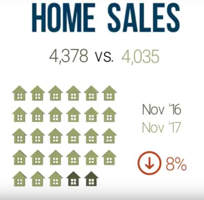 2017 Denver real estate market sales