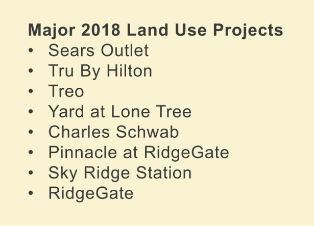 Lone Tree 2018 Projects